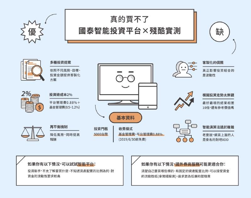 國泰智能投資平台