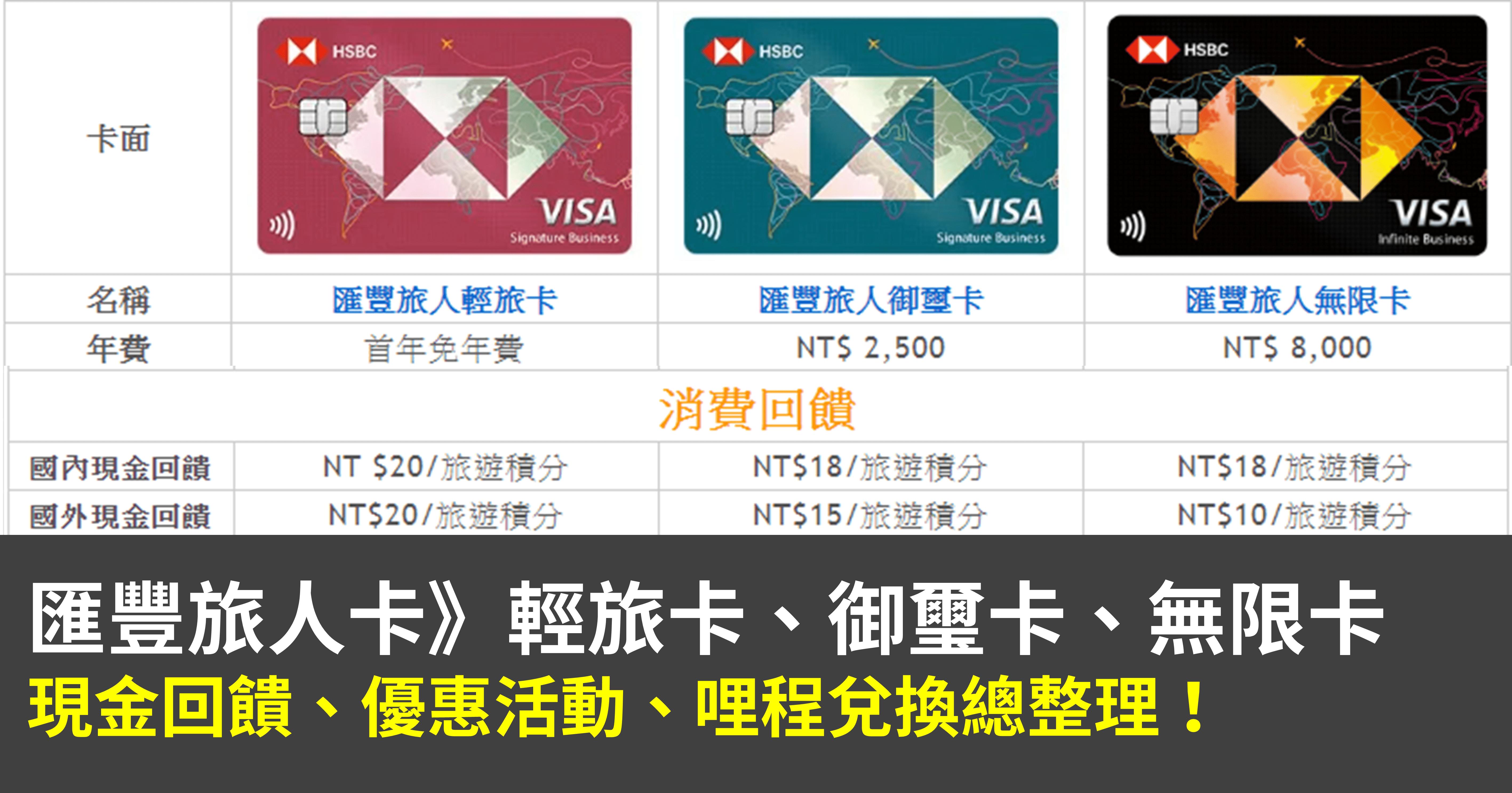 匯豐旅人卡(輕旅卡-御璽卡-無限卡)優惠總整理、介紹