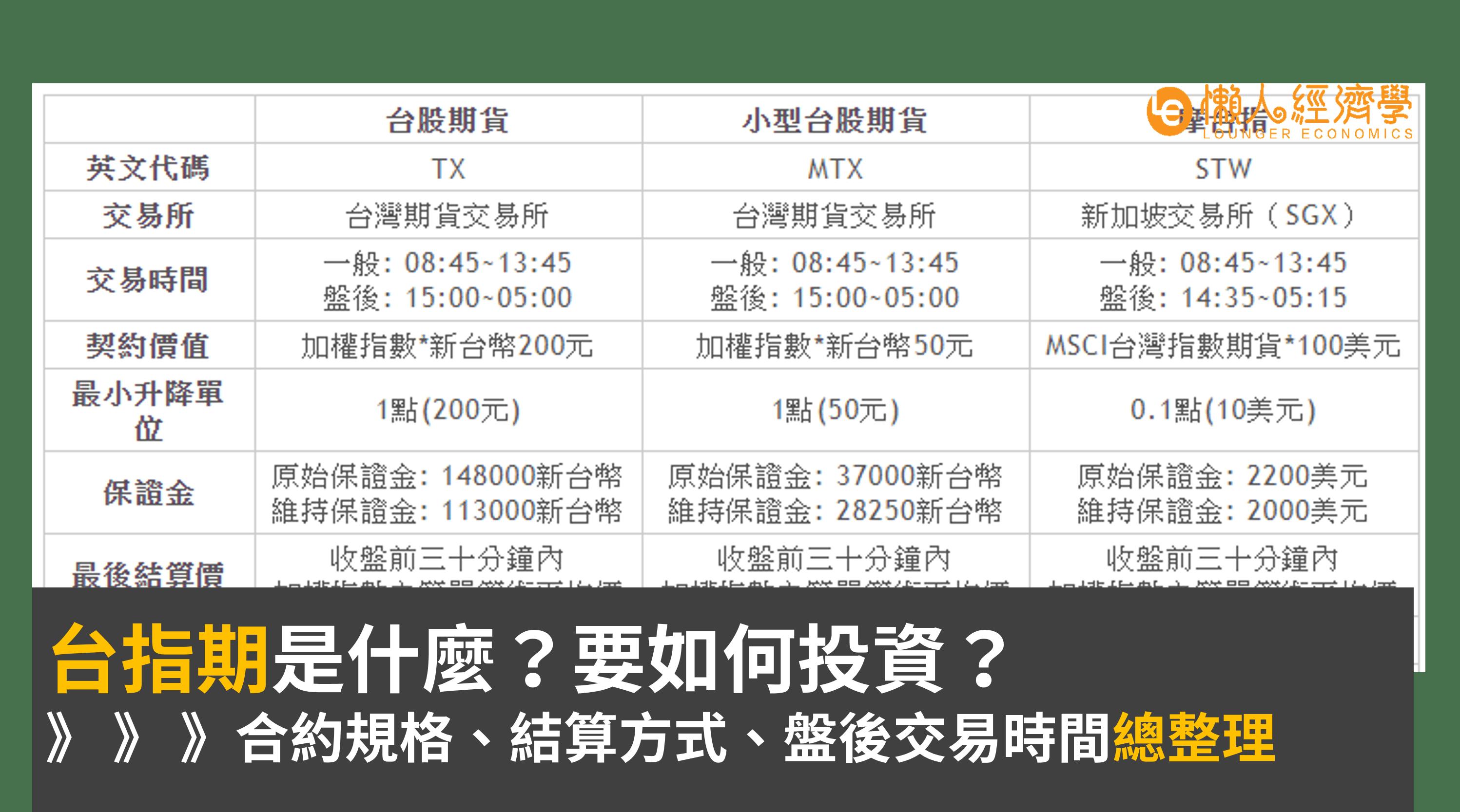 台指期是什麼?合約規格、結算方式、盤後交易總整理