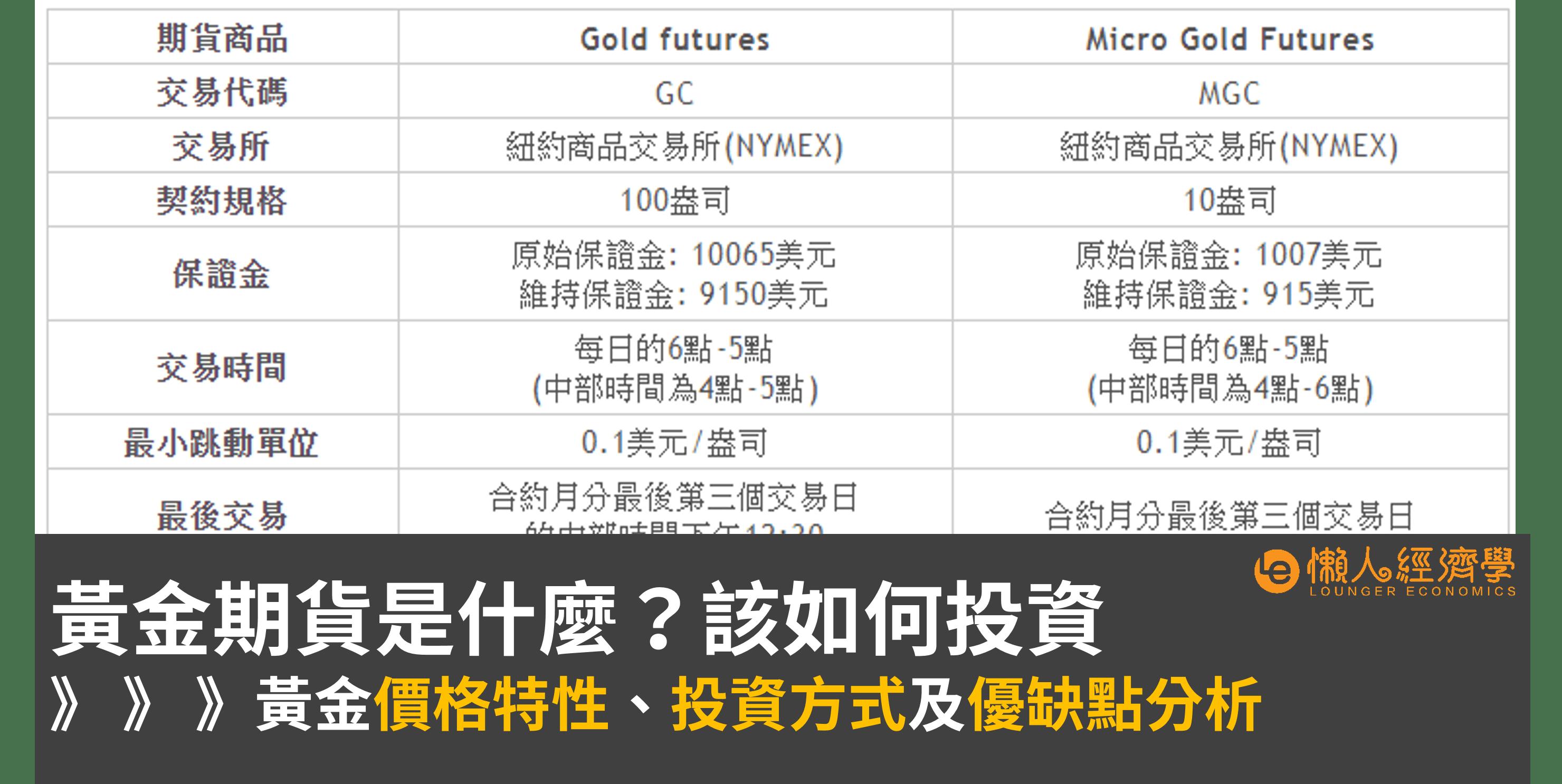 黃金期貨是什麼