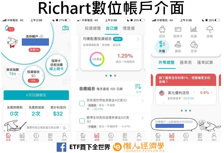 Richart數位帳戶介面