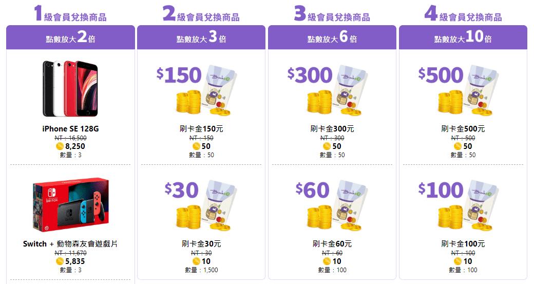Bankee兌換獎品