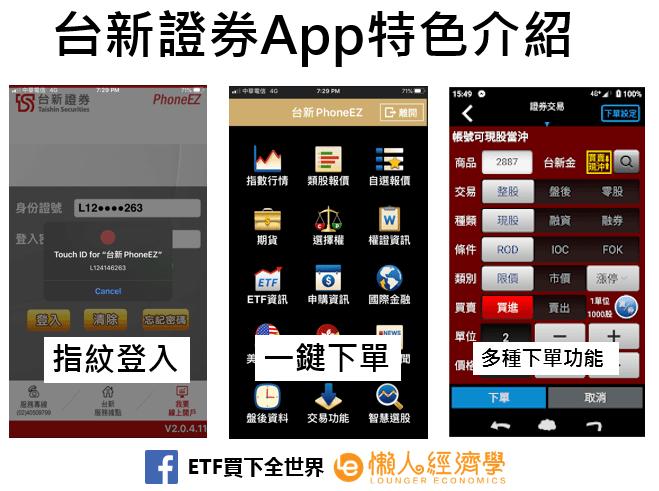 台新證券App介紹