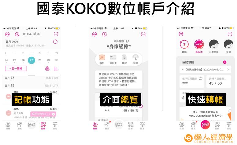 國泰KOKO數位帳戶特色