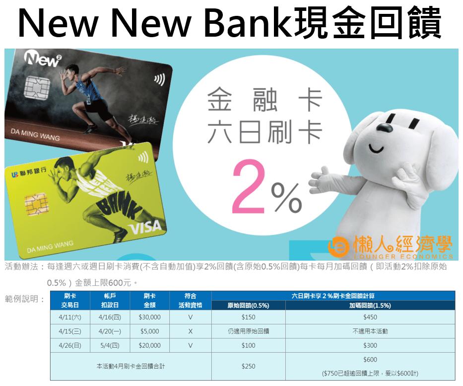 New New Bank現金回饋-2%