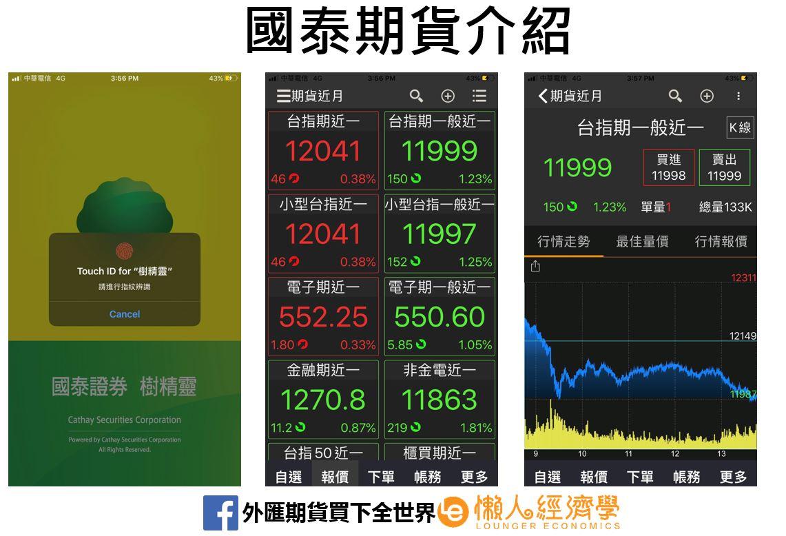 國泰期貨界面介紹
