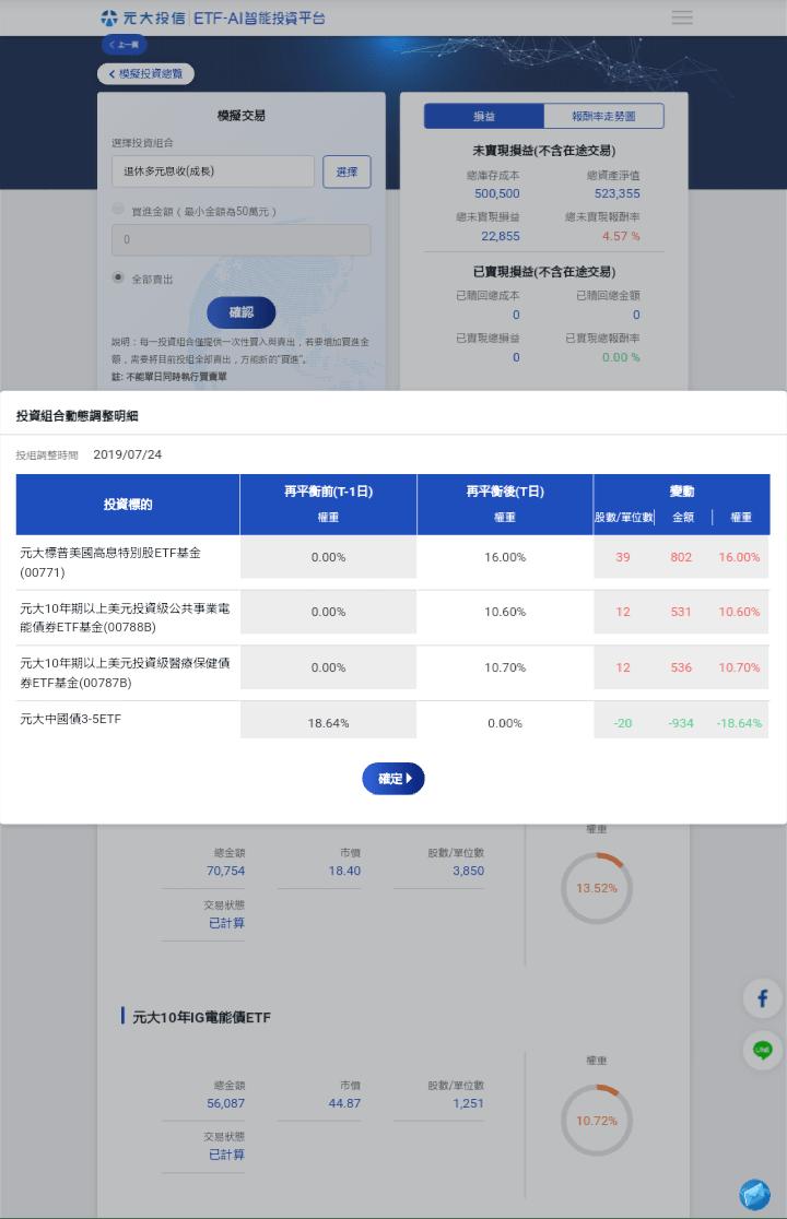 元大ETF-AI智能投資平台介紹