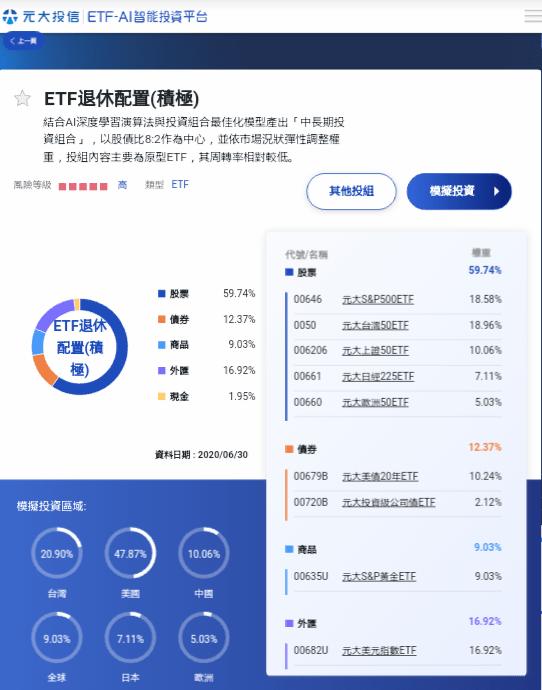 元大ETF-AI智能投資平台範例