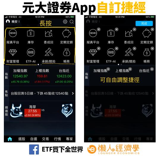 元大證券app