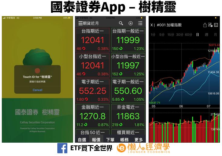 國泰證券app