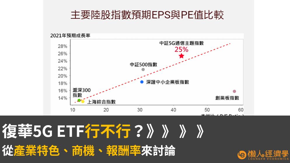 5G ETF介紹-2