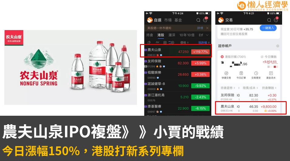 農夫山泉IPO複盤》 》今日漲幅150%,打新策略持續優化