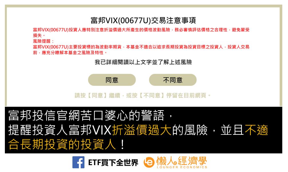 富邦VIX00677U投資警語