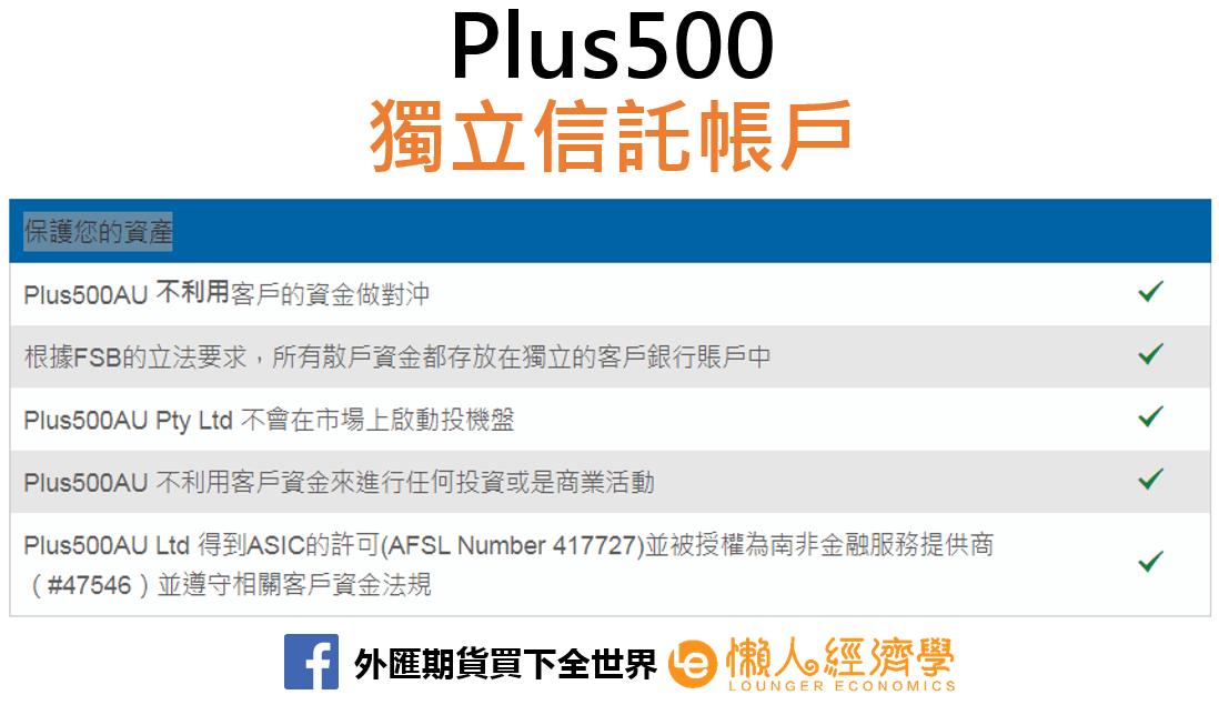 Plus500獨立信託帳戶