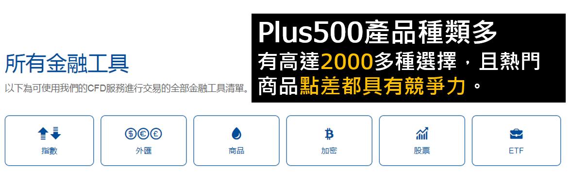 Plus500產品
