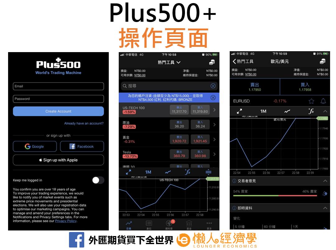 Plus500平台