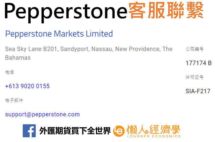 Pepperstone Contact us