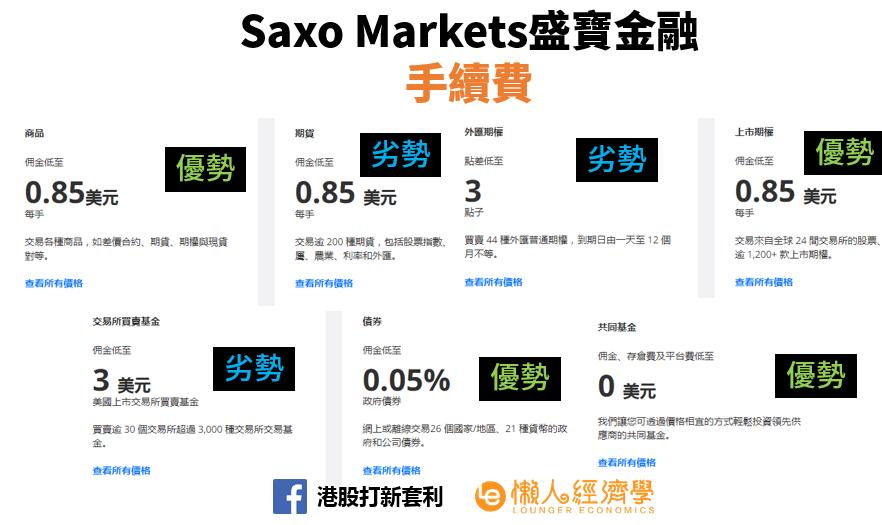 SaxoBank的交易手續費
