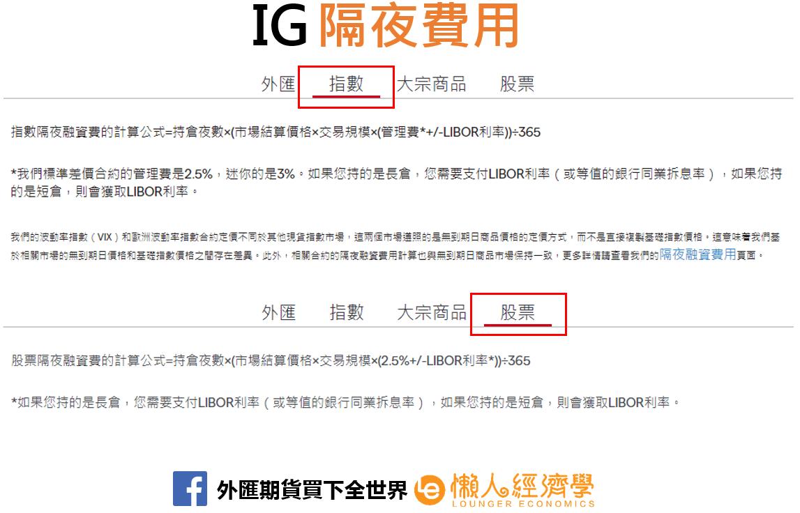IG融資費用