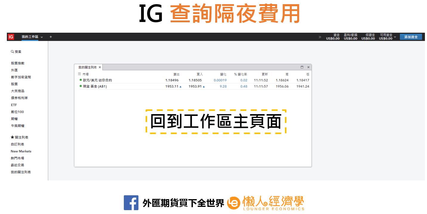 IG掉期利息