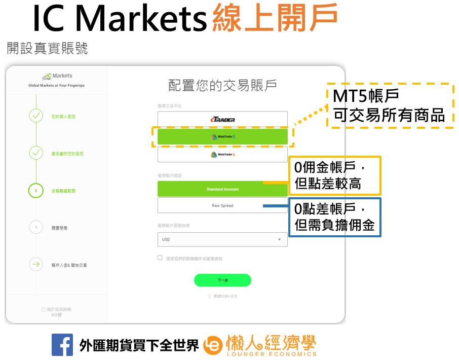 IC Markets線上開戶3
