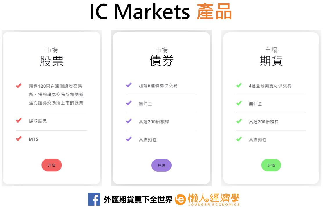 IC Markets產品2