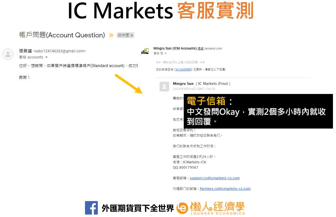 IC Markets客服