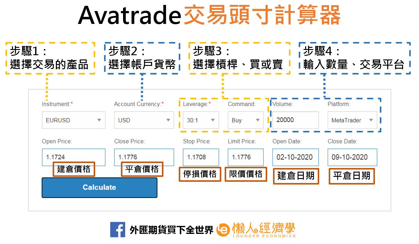 Avatrade交易頭寸計算器