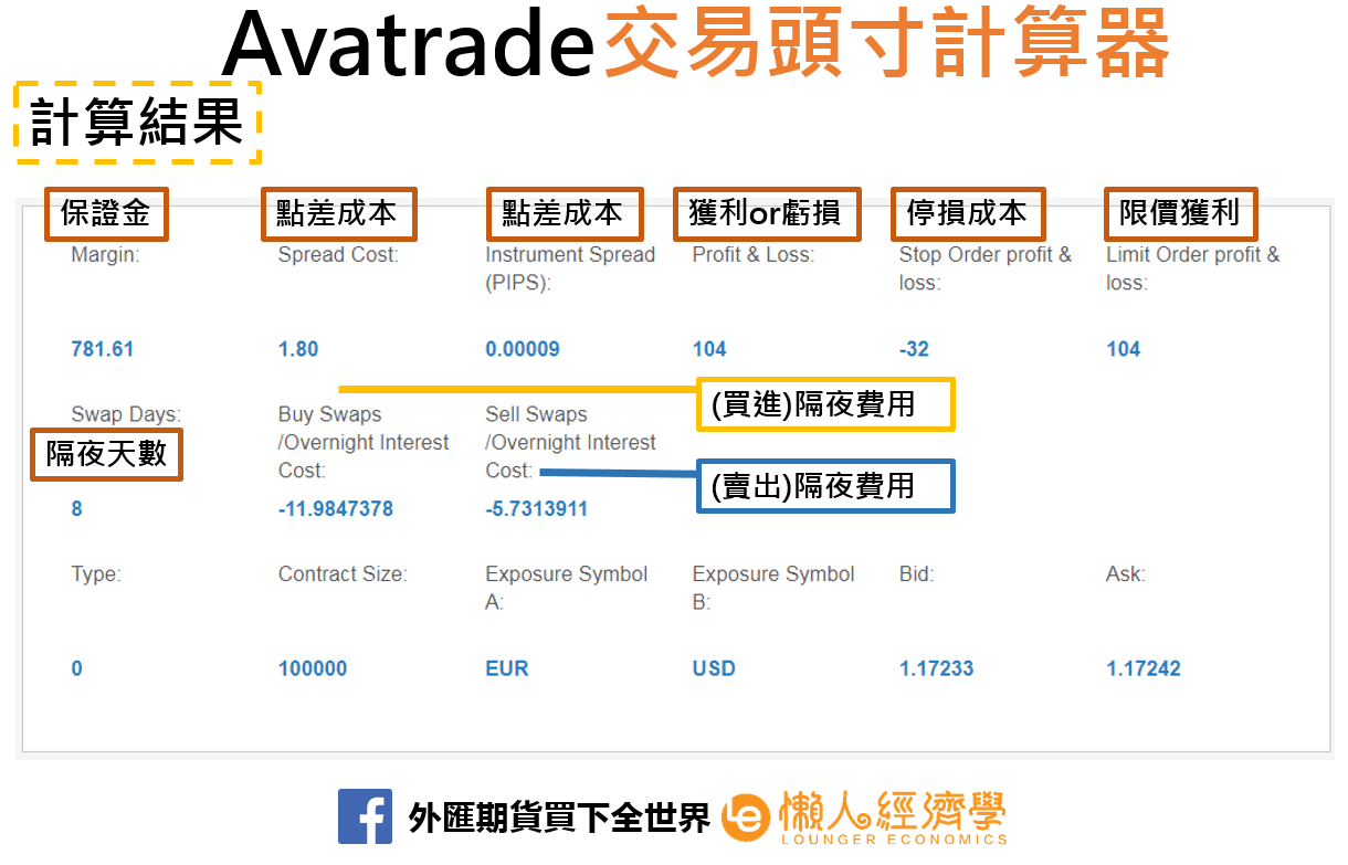 Avatrade 外匯計算器