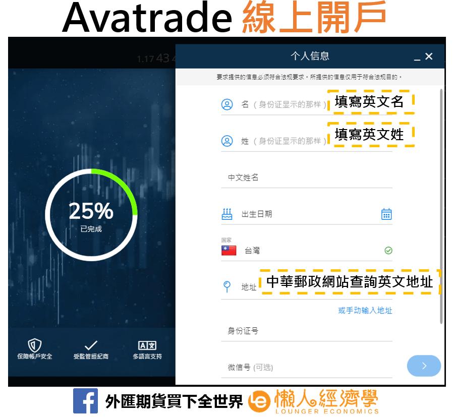 Avatrade線上開戶2