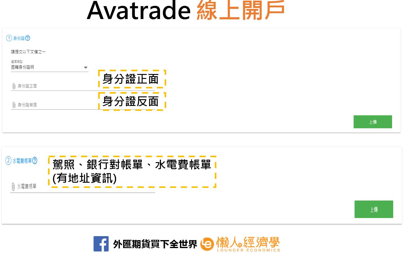 Avatrade線上開戶6
