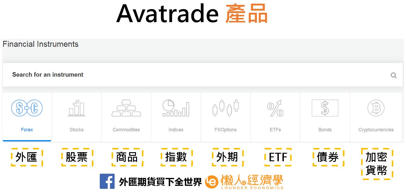 Avatrade產品