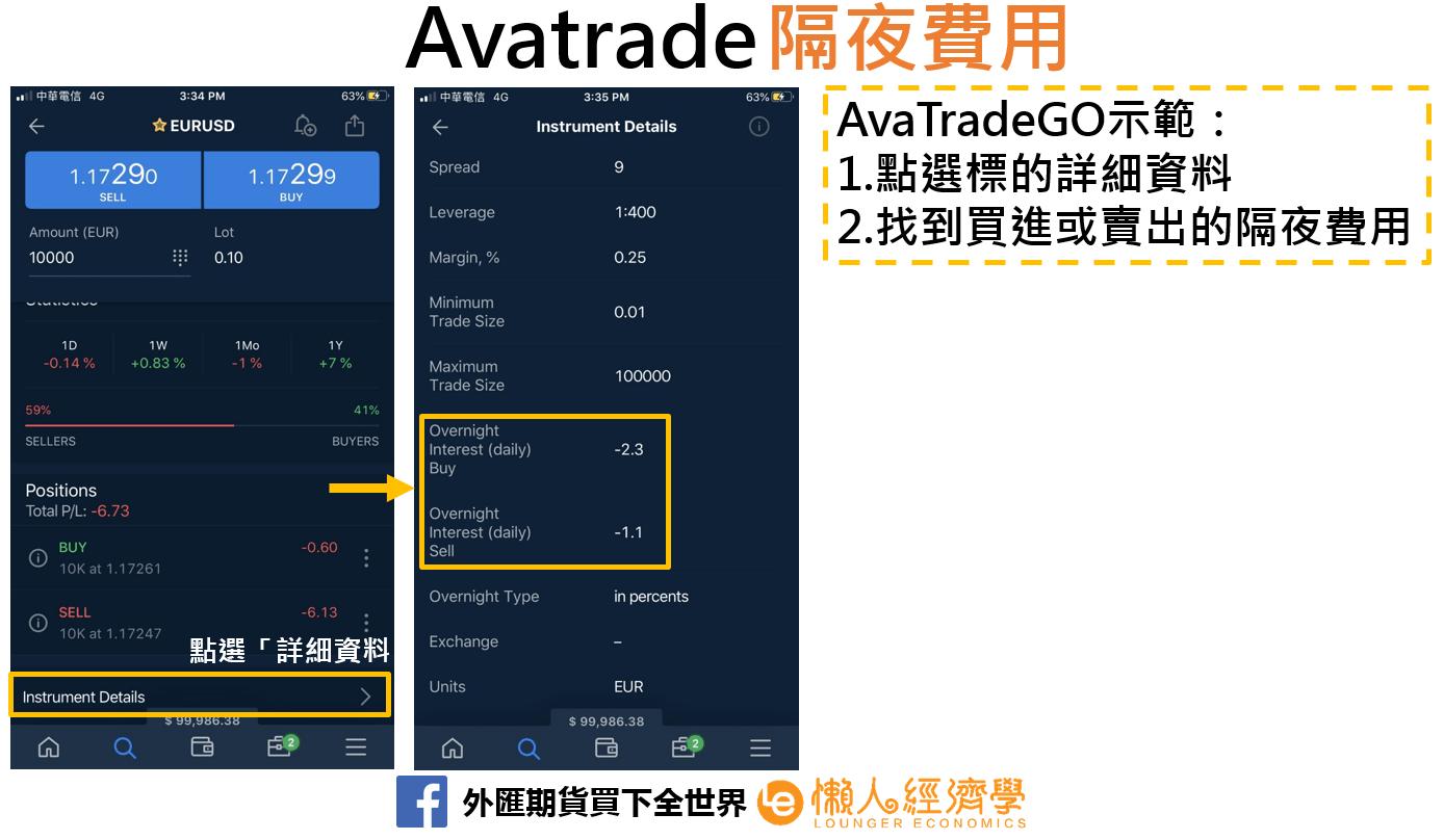 Avatrade隔夜利息