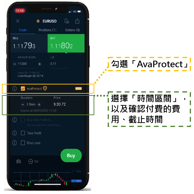 Avatrade AvaProtect