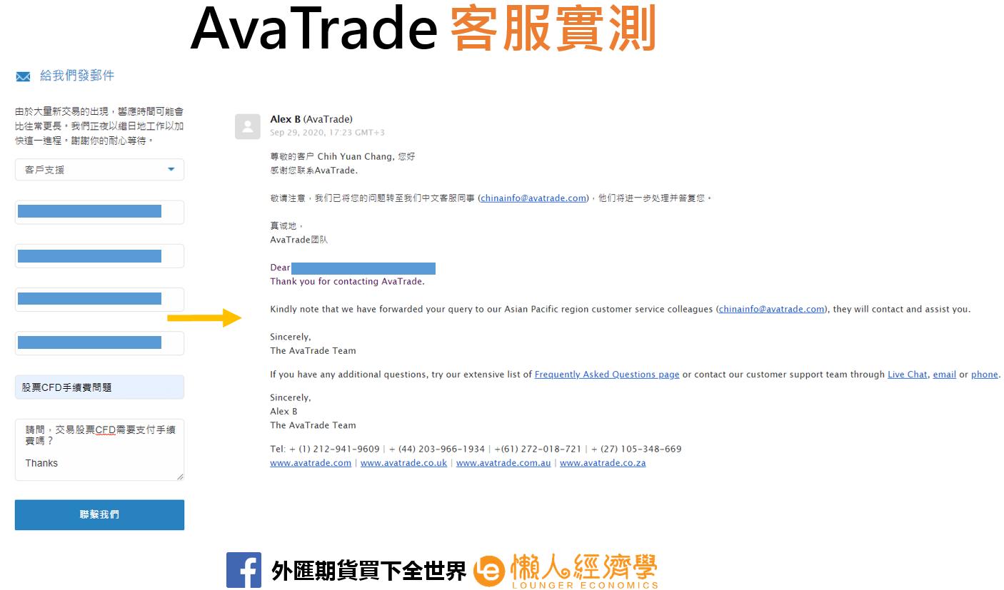 Avatrade客服