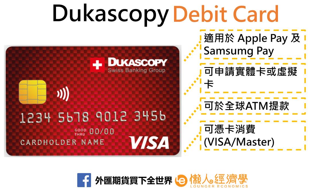 Dukascopy 銀行卡