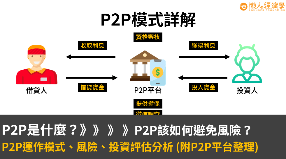 P2P介紹