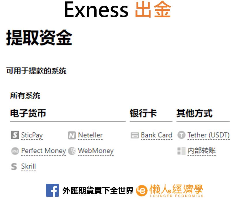 Exness出金
