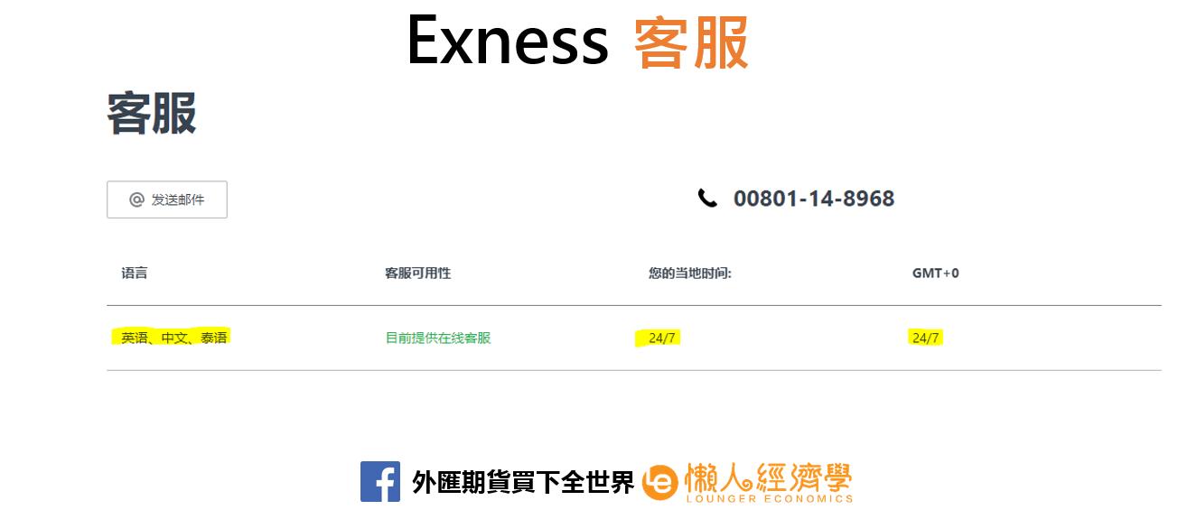 Exness客服