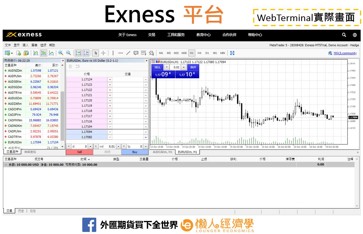 Exness平台