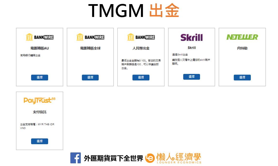 TMGM出金