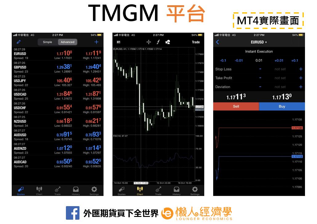 TMGM平台