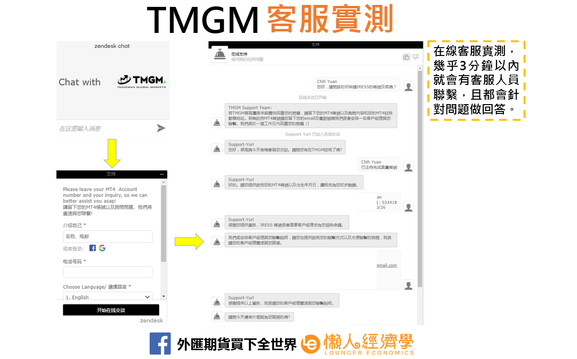 TMGM客服