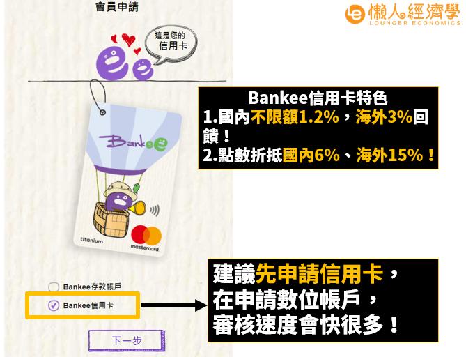 Bankee信用卡介紹
