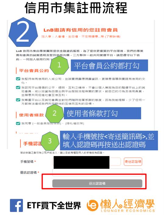 信用市集註冊流程