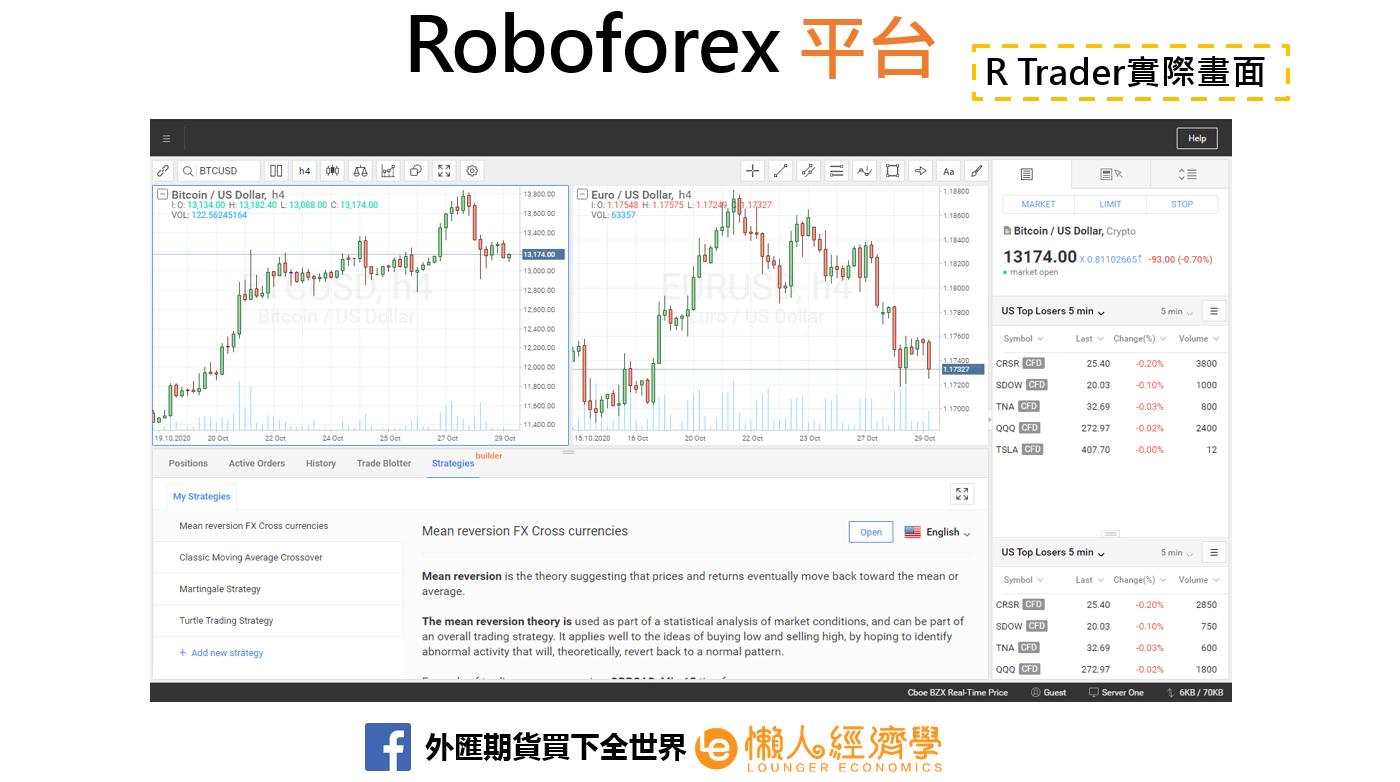Roboforex平台