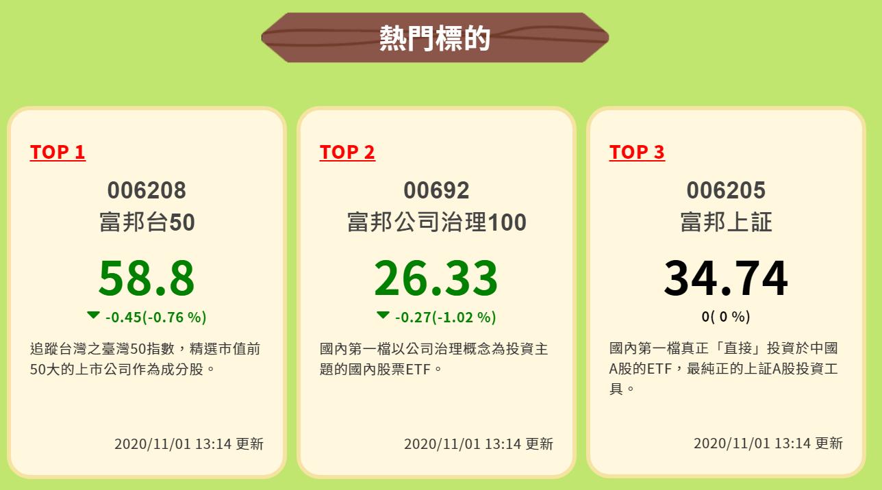 00692定期定額