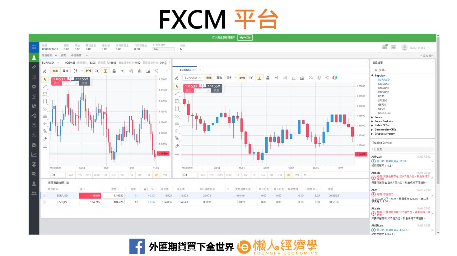 FXCM平台3