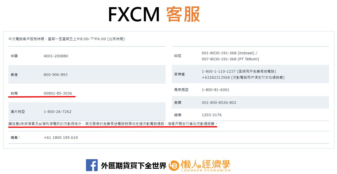 FXCM客服