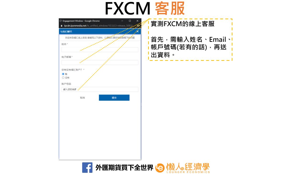 FXCM客服2